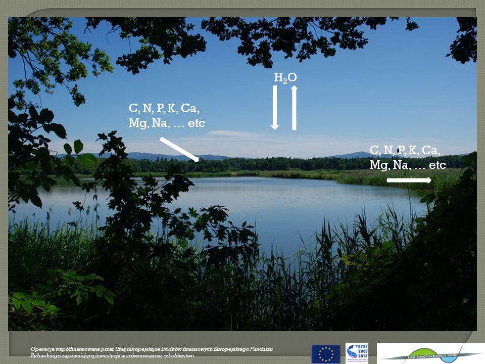 H2OH2O C, N, P, K, Ca, Mg, Na, … etc Operacja wspó ł finansowana przez Uni ę Europejsk ą ze ś rodków finansowych Europejskiego Funduszu Rybackiego zap