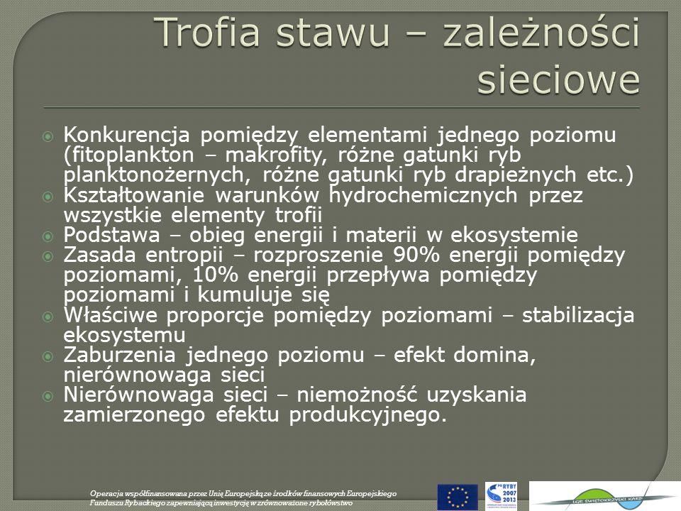 Denitryfikacja – inaczej oddychanie azotanowe Bakteryjny proces pozyskiwania tlenu z azotanów NO 3 - + 0,5 H 2 O -> 0,5 N 2 + 2,5 O + OH - Bacillus, Micrococcus, Paracoccus, Pseudomonas, Thiobacillus… Nitryfikacja i denitryfikacja to procesy o podstawowym znaczeniu dla funkcjonowania środowiska Operacja wspó ł finansowana przez Uni ę Europejsk ą ze ś rodków finansowych Europejskiego Funduszu Rybackiego zapewniaj ą c ą inwestycj ę w zrównowa ż one rybo ł ówstwo