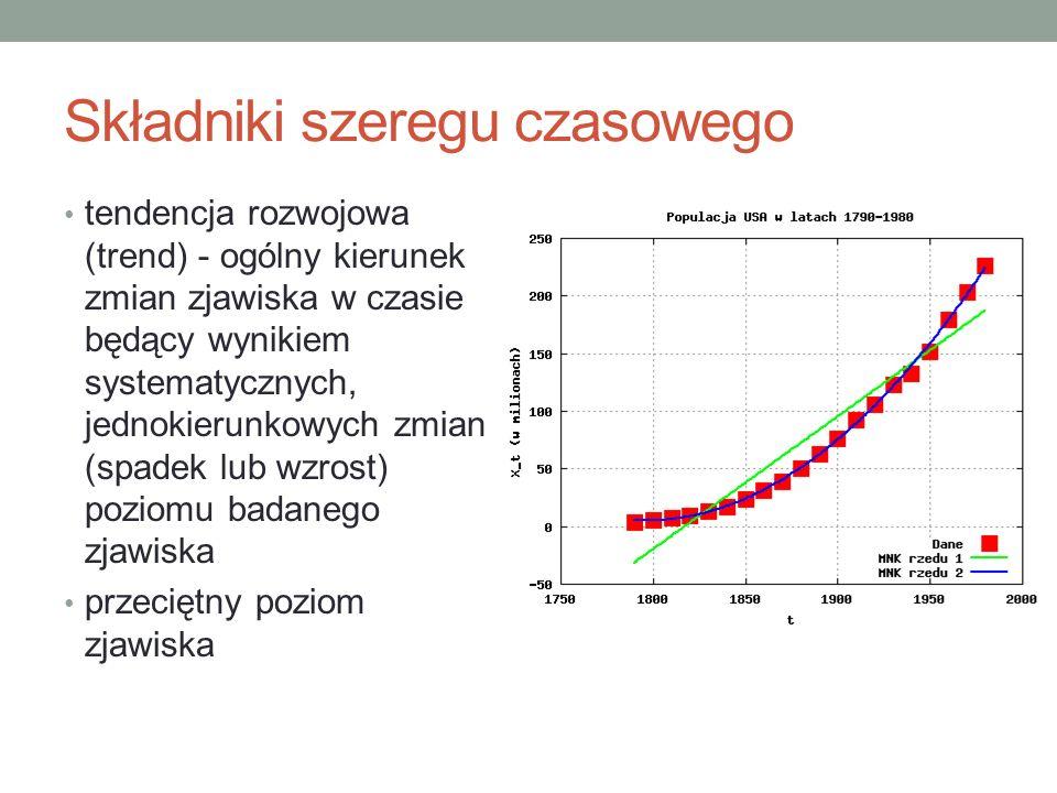Składniki szeregu czasowego tendencja rozwojowa (trend) - ogólny kierunek zmian zjawiska w czasie będący wynikiem systematycznych, jednokierunkowych z