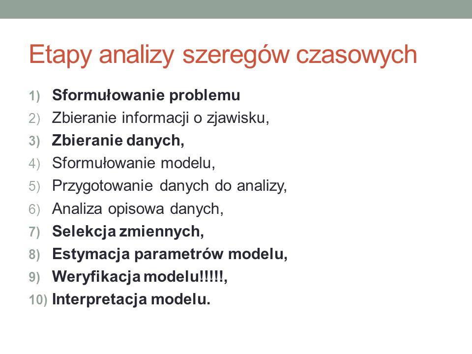 Etapy analizy szeregów czasowych 1) Sformułowanie problemu 2) Zbieranie informacji o zjawisku, 3) Zbieranie danych, 4) Sformułowanie modelu, 5) Przygo