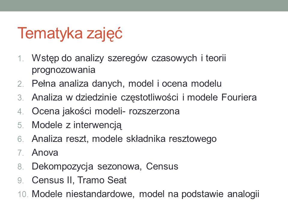 Tematyka zajęć 1. Wstęp do analizy szeregów czasowych i teorii prognozowania 2. Pełna analiza danych, model i ocena modelu 3. Analiza w dziedzinie czę