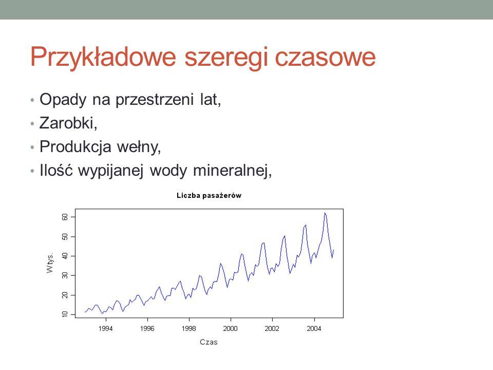 Przykładowe szeregi czasowe Opady na przestrzeni lat, Zarobki, Produkcja wełny, Ilość wypijanej wody mineralnej,
