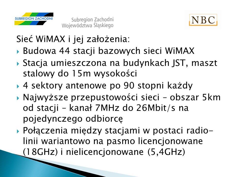 Sieć WiMAX i jej założenia: Budowa 44 stacji bazowych sieci WiMAX Stacja umieszczona na budynkach JST, maszt stalowy do 15m wysokości 4 sektory antenowe po 90 stopni każdy Najwyższe przepustowości sieci – obszar 5km od stacji – kanał 7MHz do 26Mbit/s na pojedynczego odbiorcę Połączenia między stacjami w postaci radio- linii wariantowo na pasmo licencjonowane (18GHz) i nielicencjonowane (5,4GHz)