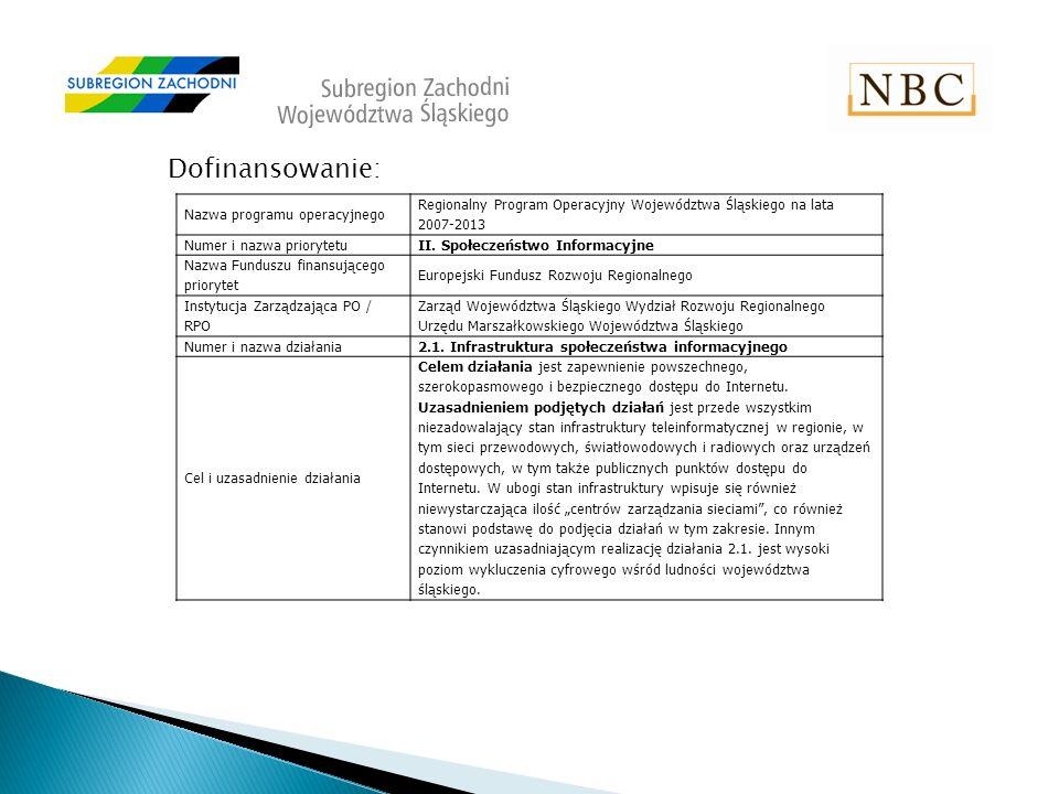 Nazwa programu operacyjnego Regionalny Program Operacyjny Województwa Śląskiego na lata 2007-2013 Numer i nazwa priorytetuII.