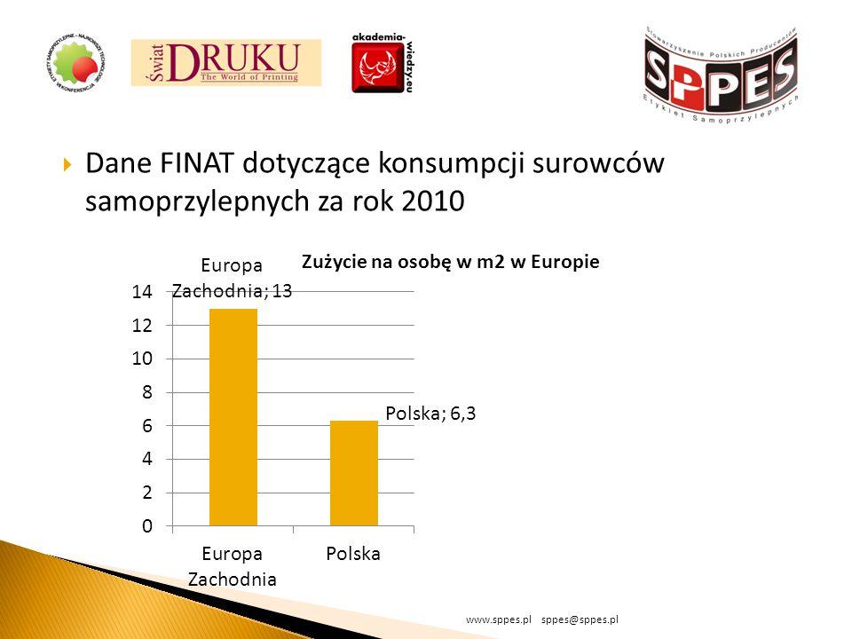 Dane FINAT dotyczące konsumpcji surowców samoprzylepnych za rok 2010 www.sppes.pl sppes@sppes.pl