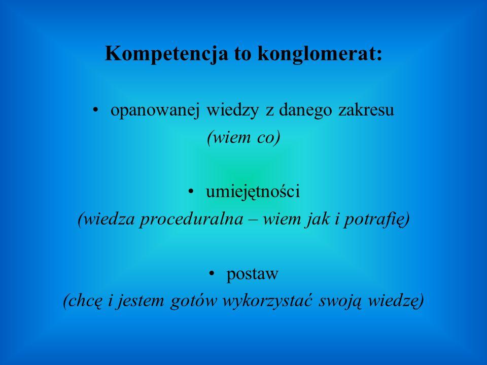 Kompetencja to konglomerat: opanowanej wiedzy z danego zakresu (wiem co) umiejętności (wiedza proceduralna – wiem jak i potrafię) postaw (chcę i jeste