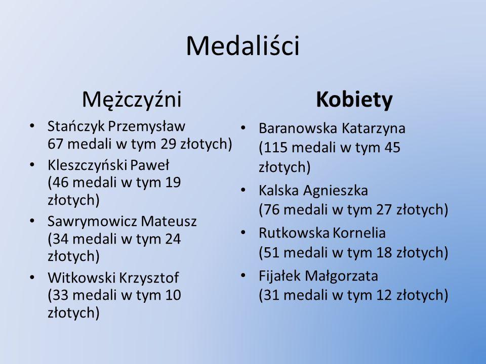 Medaliści Mężczyźni Stańczyk Przemysław 67 medali w tym 29 złotych) Kleszczyński Paweł (46 medali w tym 19 złotych) Sawrymowicz Mateusz (34 medali w t