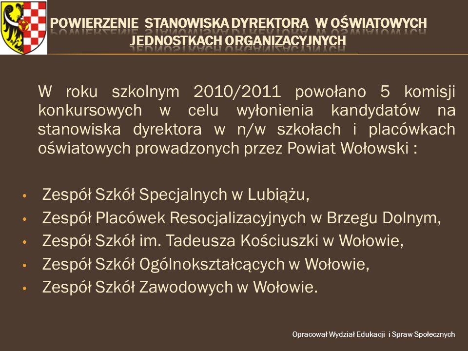W roku szkolnym 2010/2011 powołano 5 komisji konkursowych w celu wyłonienia kandydatów na stanowiska dyrektora w n/w szkołach i placówkach oświatowych prowadzonych przez Powiat Wołowski : Zespół Szkół Specjalnych w Lubiążu, Zespół Placówek Resocjalizacyjnych w Brzegu Dolnym, Zespół Szkół im.