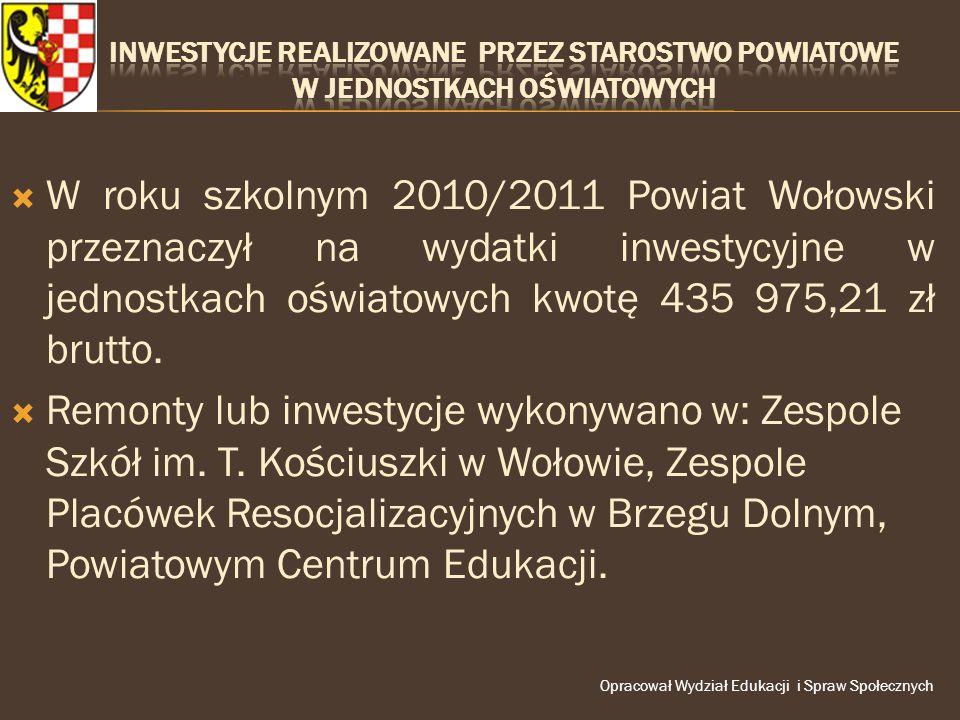 W roku szkolnym 2010/2011 Powiat Wołowski przeznaczył na wydatki inwestycyjne w jednostkach oświatowych kwotę 435 975,21 zł brutto.