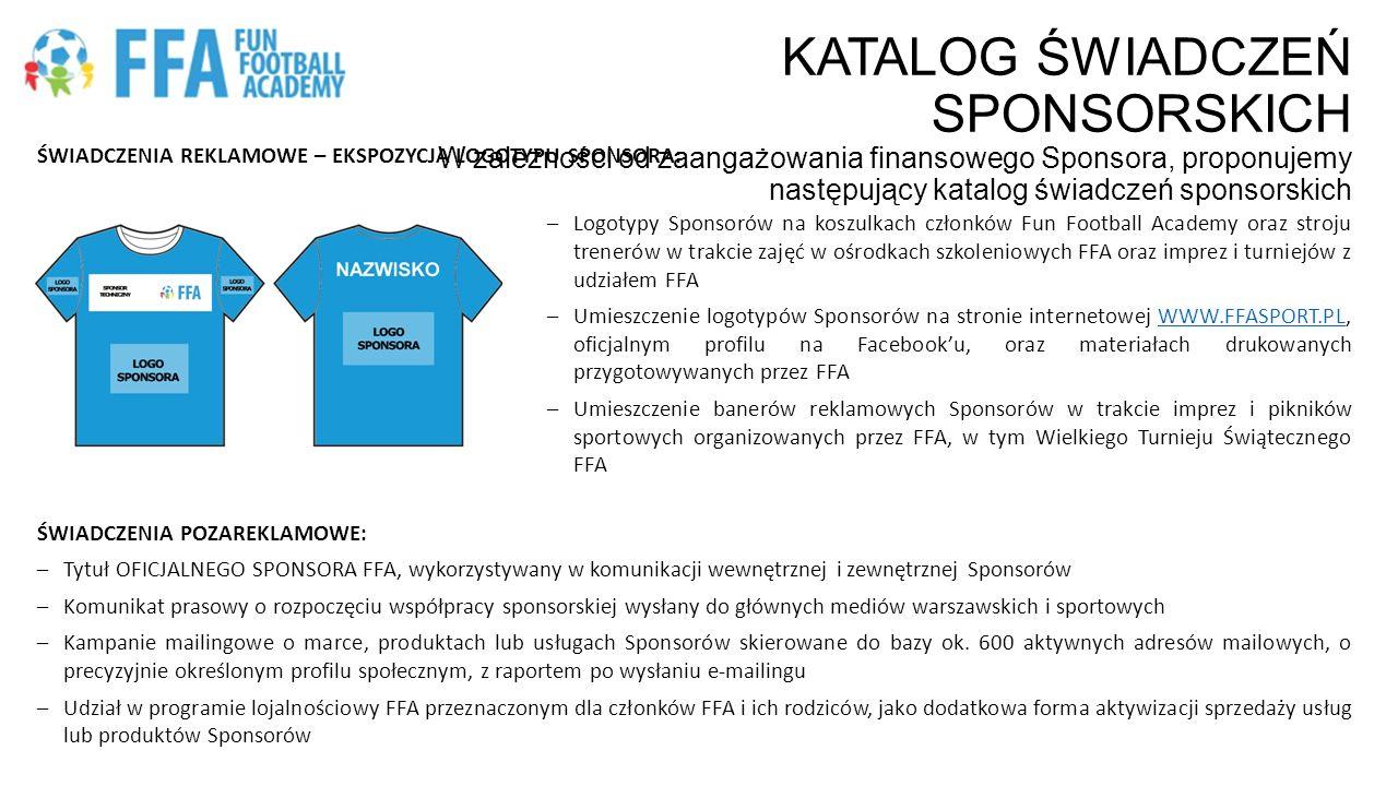 KATALOG ŚWIADCZEŃ SPONSORSKICH W zależności od zaangażowania finansowego Sponsora, proponujemy następujący katalog świadczeń sponsorskich ŚWIADCZENIA