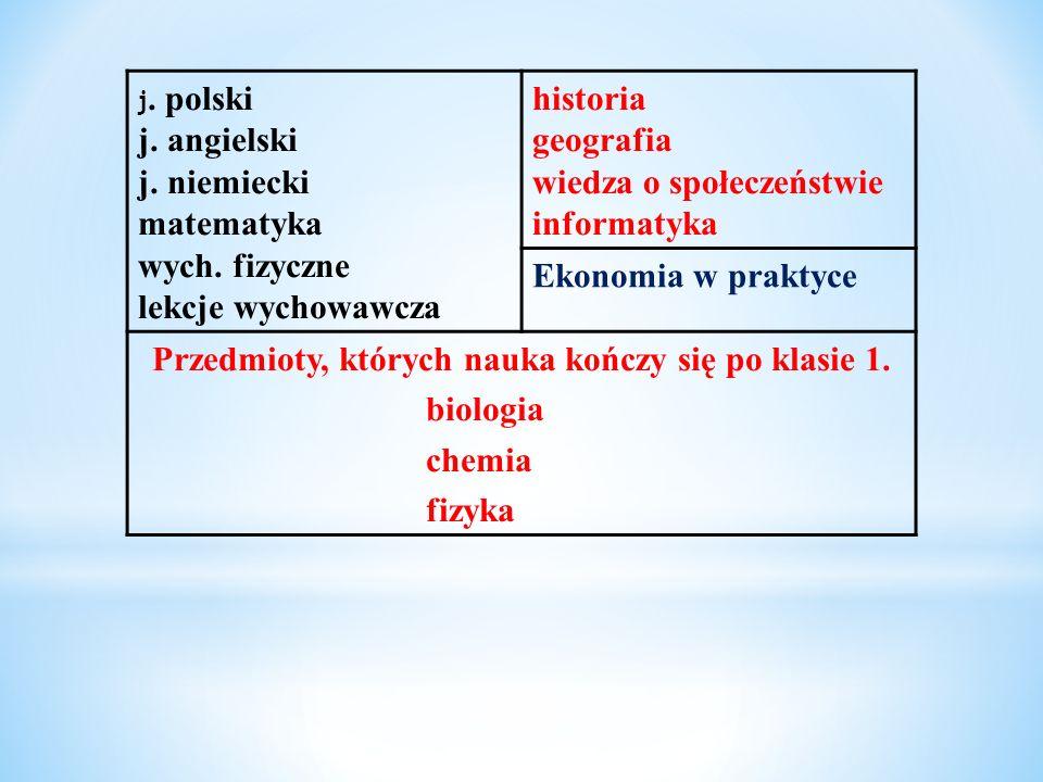 j. polski j. angielski j. niemiecki matematyka wych. fizyczne lekcje wychowawcza historia geografia wiedza o społeczeństwie informatyka Ekonomia w pra