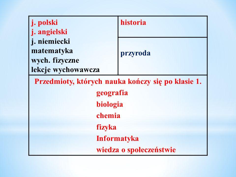 j. polski j. angielski j. niemiecki matematyka wych. fizyczne lekcje wychowawcza historia przyroda Przedmioty, których nauka kończy się po klasie 1. g