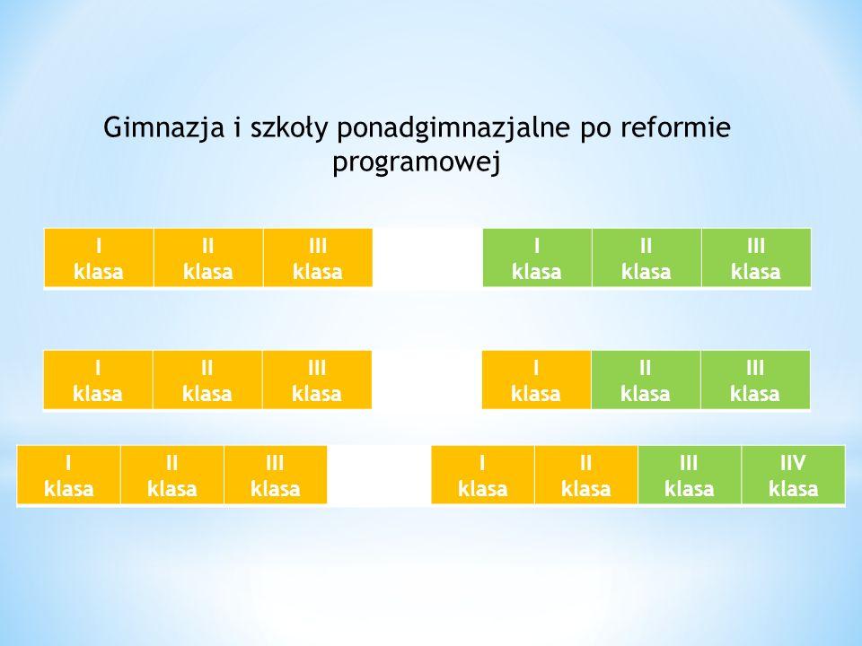 W szkole ponadgimnazjalnej każdy uczeń będzie się uczył: - w klasach 1-3 obowiązkowych przedmiotów maturalnych: języka polskiego, języków obcych i matematyki przedmiotów nauczanych w zakresie podstawowym oraz wychowania fizycznego - w klasach 2-3: - przedmiotów wybranych do realizacji w zakresie rozszerzonym - w klasach 2-3 przedmiotów uzupełniających (historia i społeczeństwo lub przyroda) I klasa II klasa III klasa I klasa II klasa III klasa IIV klasa