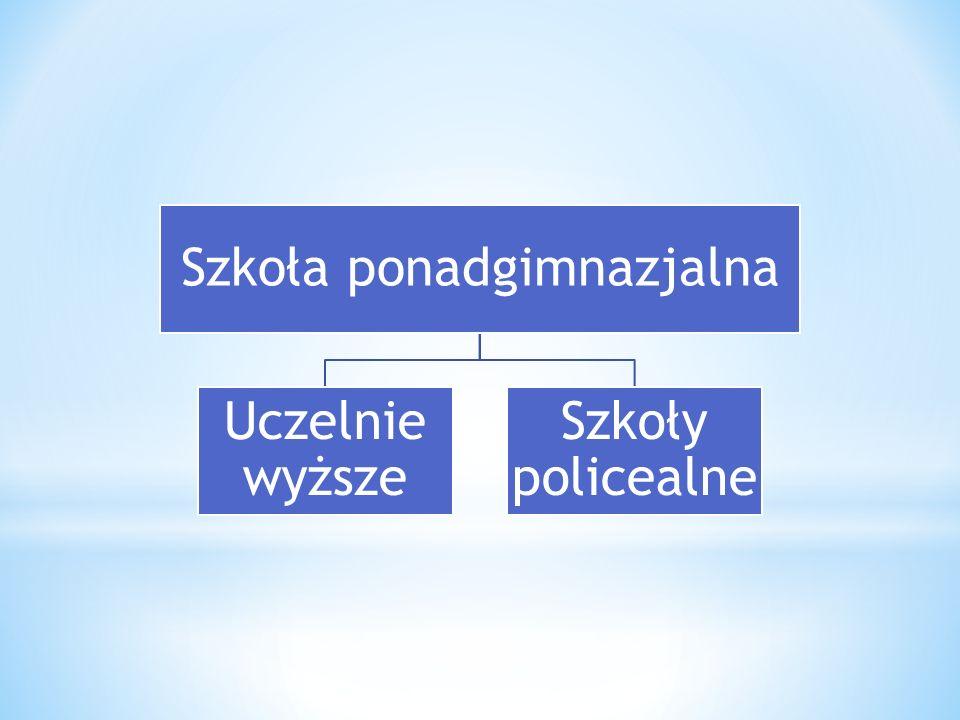 Szkoła ponadgimnazjalna Uczelnie wyższe Szkoły policealne