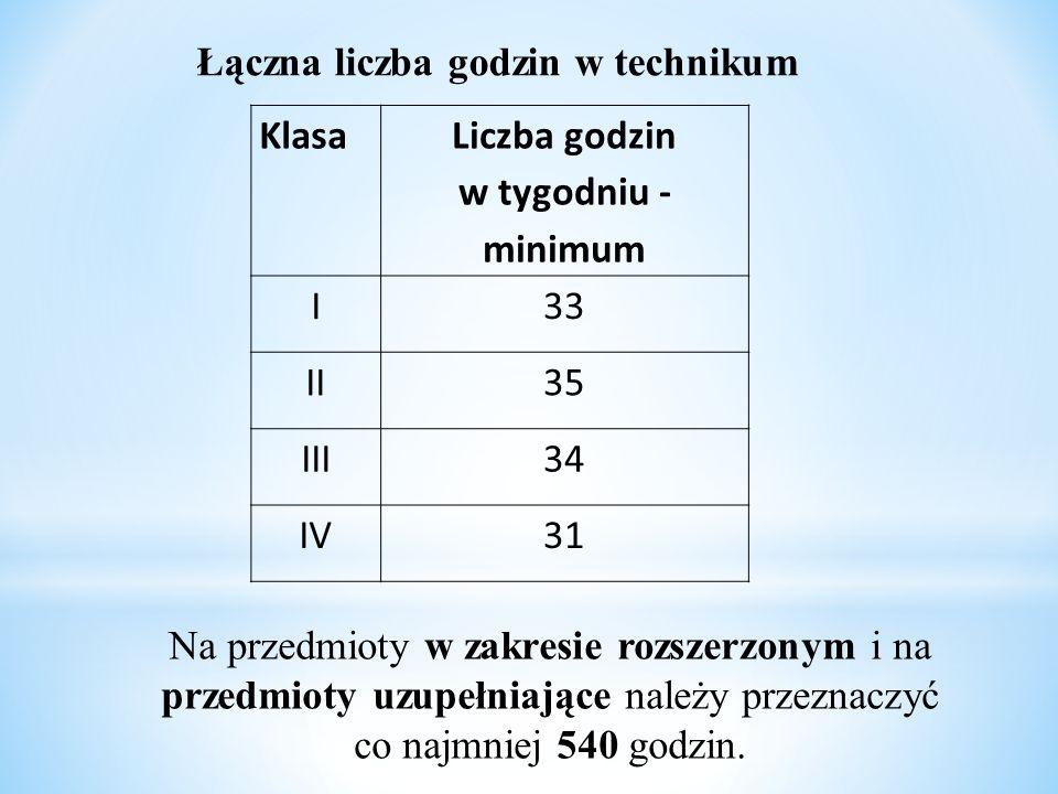 Łączna liczba godzin w technikum Klasa Liczba godzin w tygodniu - minimum I33 II35 III34 IV31 Na przedmioty w zakresie rozszerzonym i na przedmioty uz