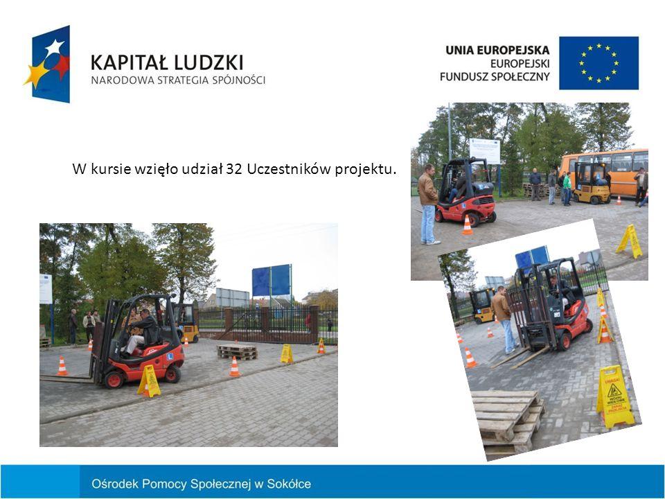 W kursie wzięło udział 32 Uczestników projektu.