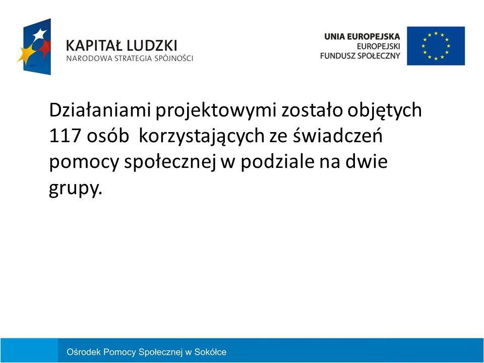 I GRUPA brała udział w projekcie od lutego 2013 r.