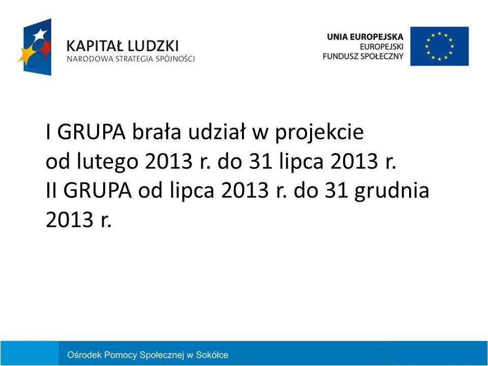 I GRUPA brała udział w projekcie od lutego 2013 r. do 31 lipca 2013 r. II GRUPA od lipca 2013 r. do 31 grudnia 2013 r.