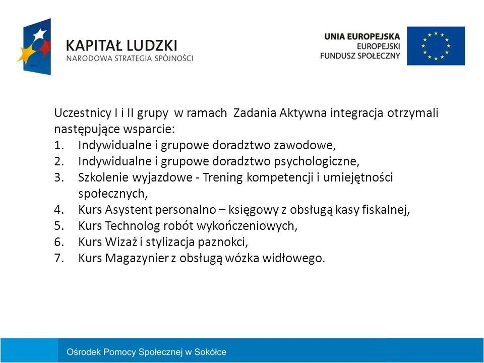 Uczestnicy I i II grupy w ramach Zadania Aktywna integracja otrzymali następujące wsparcie: 1.Indywidualne i grupowe doradztwo zawodowe, 2.Indywidualn