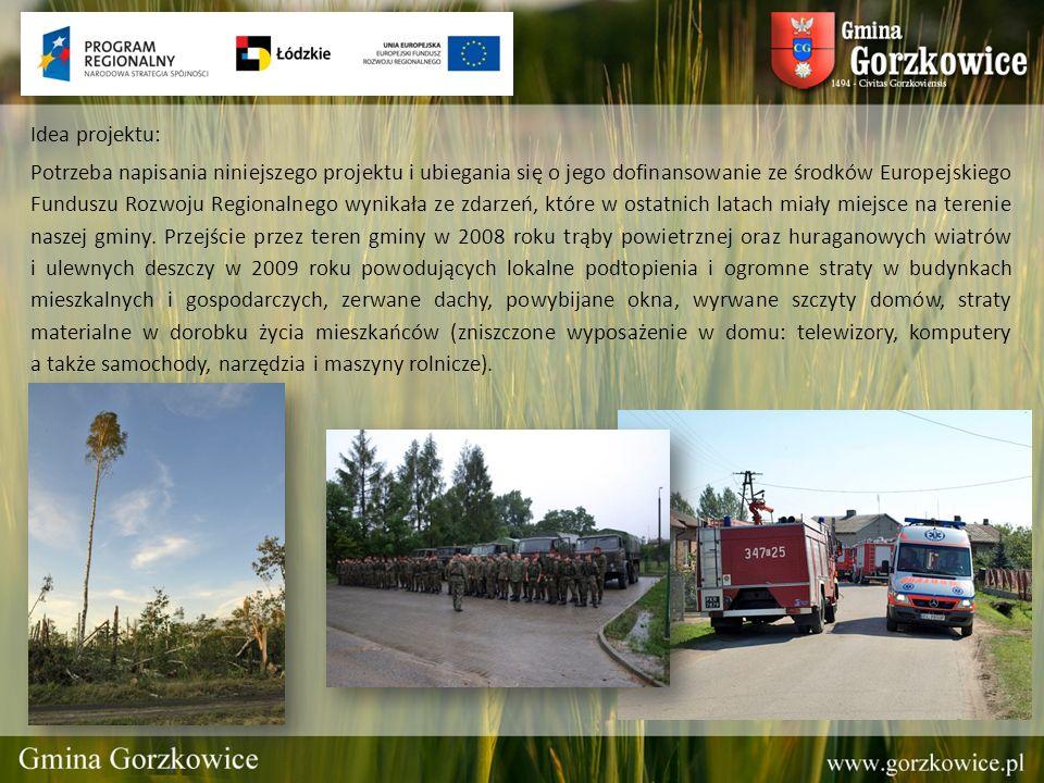 Idea projektu: Potrzeba napisania niniejszego projektu i ubiegania się o jego dofinansowanie ze środków Europejskiego Funduszu Rozwoju Regionalnego wy