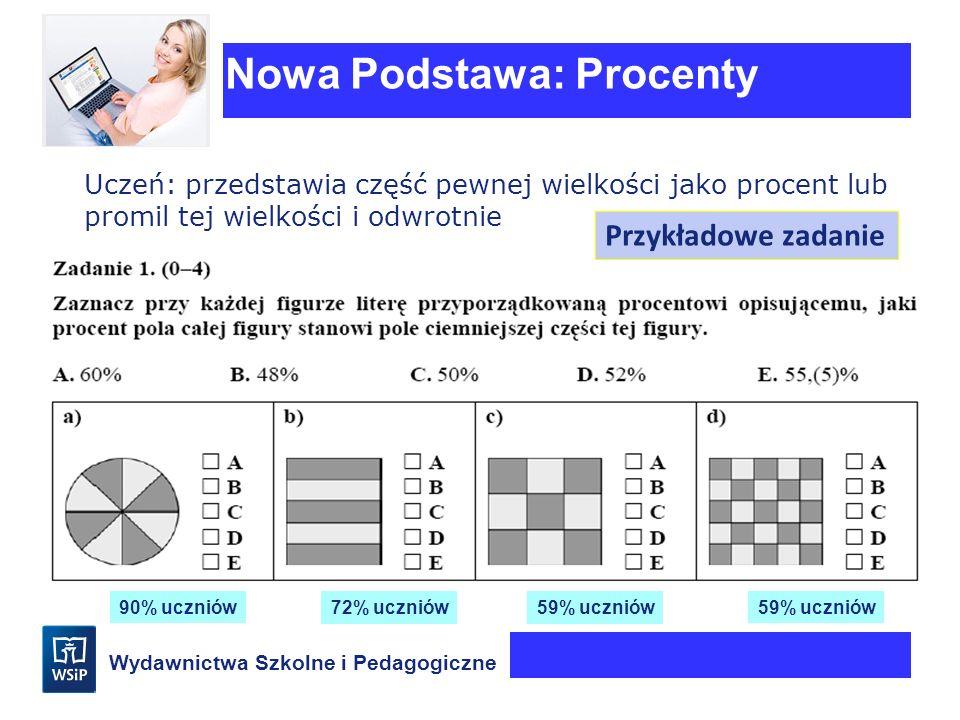 Wydawnictwa Szkolne i Pedagogiczne Uczeń: przedstawia część pewnej wielkości jako procent lub promil tej wielkości i odwrotnie Nowa Podstawa: Procenty