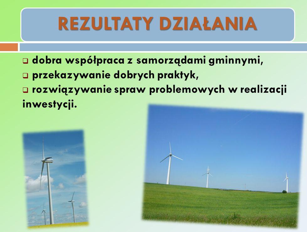 Szanse dla rozwoju OZE w gminach Korzyści ekonomiczne znaczący wzrost dochodów własnych samorządów, wzrost dochodów właścicieli gruntów, na których zlokalizowano farmę wiatrową lub fotowoltaniczną, możliwość wykorzystania lokalnych surowców do wytwarzania biogazu, możliwość wykorzystania produkcji rolniczej do wytwarzania energii, Korzyści społeczne znaczące zwiększenie potencjału rozwojowego gmin, rozwój infrastruktury, możliwość realizacji programów prospołecznych i ekologicznych.