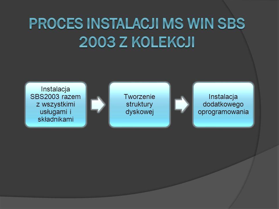 Instalacja SBS2003 razem z wszystkimi usługami i składnikami Tworzenie struktury dyskowej Instalacja dodatkowego oprogramowania