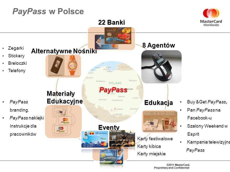 ©2011 MasterCard. Proprietary and Confidential Sieć akceptacji PayPass