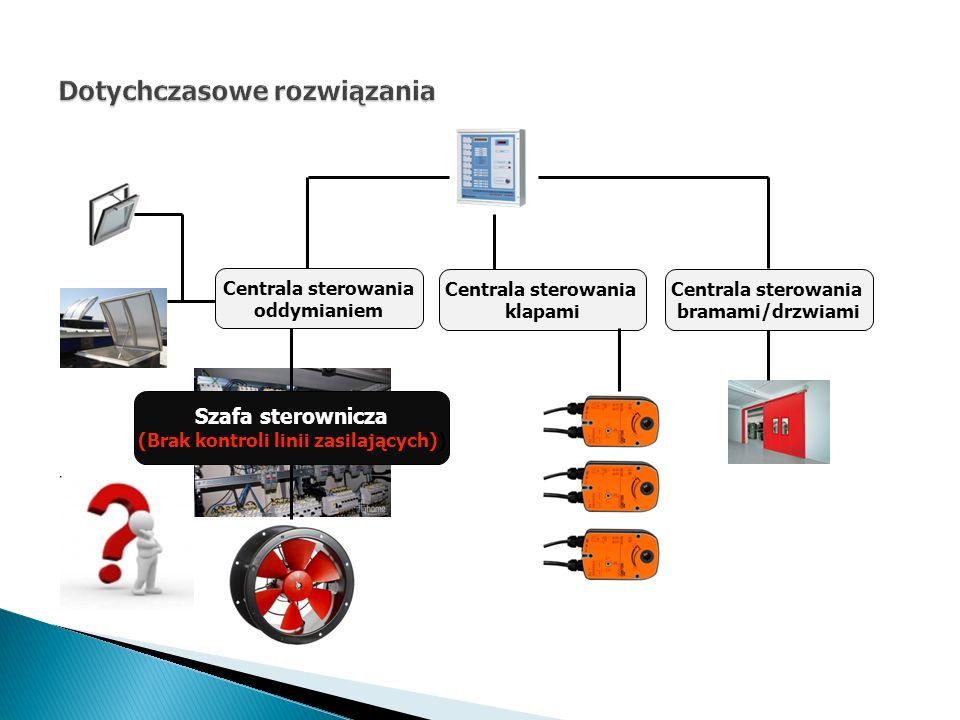 Centrala sterowania oddymianiem Szafa sterownicza (Brak kontroli linii zasilających)) Centrala sterowania klapami Centrala sterowania bramami/drzwiami