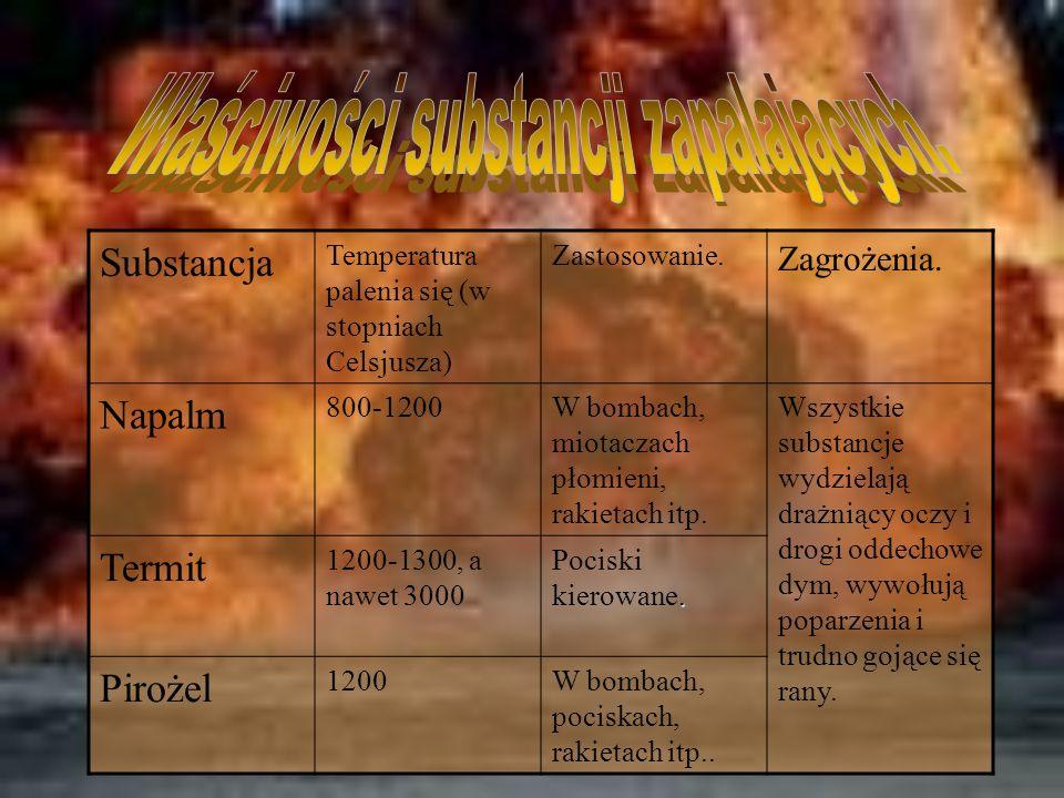 Współczesną substancją o podobnych właściwościach jest pirożel, z tą różnicą, że pali się w znacznie wyższej temperaturze. Dawniej stosowany był ogień