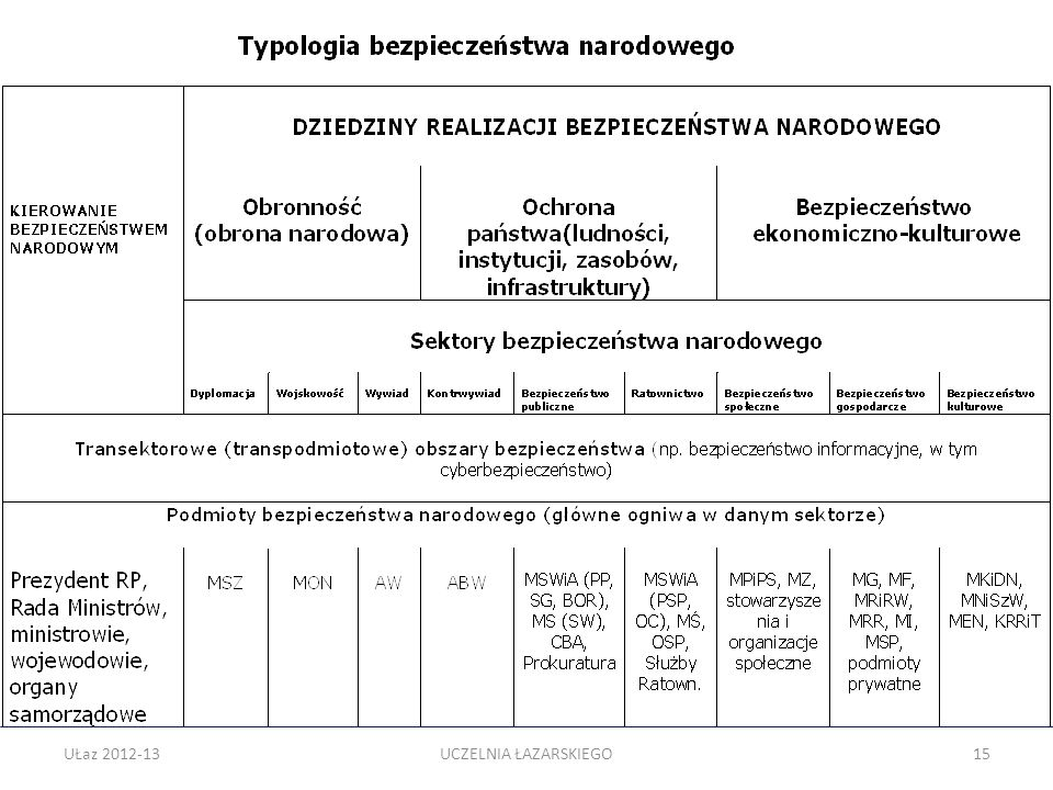 UŁaz 2012-1315UCZELNIA ŁAZARSKIEGO