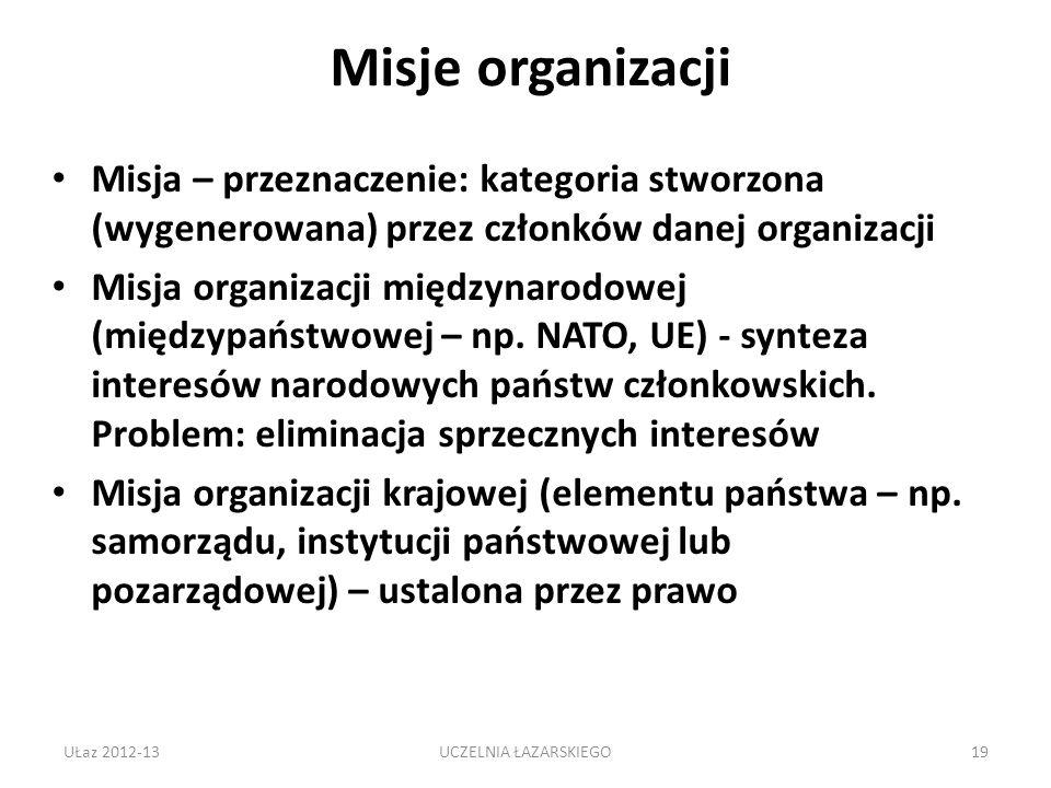 Misje organizacji Misja – przeznaczenie: kategoria stworzona (wygenerowana) przez członków danej organizacji Misja organizacji międzynarodowej (międzypaństwowej – np.