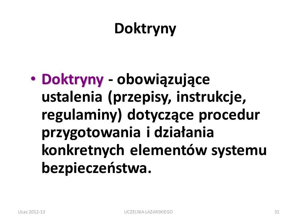 Doktryny Doktryny Doktryny - obowiązujące ustalenia (przepisy, instrukcje, regulaminy) dotyczące procedur przygotowania i działania konkretnych elementów systemu bezpieczeństwa.