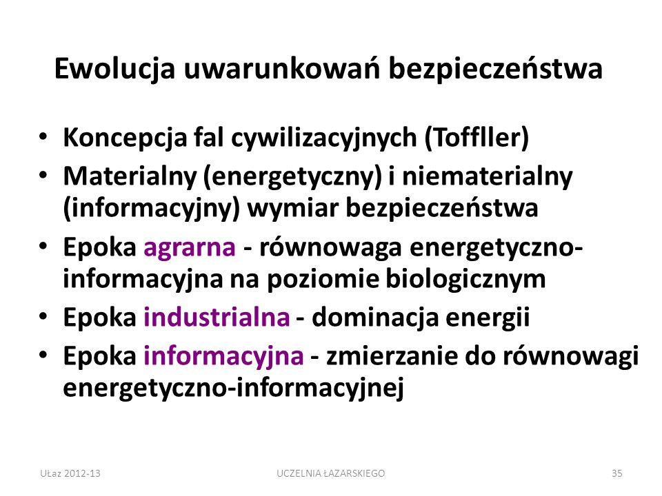 Ewolucja uwarunkowań bezpieczeństwa Koncepcja fal cywilizacyjnych (Toffller) Materialny (energetyczny) i niematerialny (informacyjny) wymiar bezpieczeństwa Epoka agrarna - równowaga energetyczno- informacyjna na poziomie biologicznym Epoka industrialna - dominacja energii Epoka informacyjna - zmierzanie do równowagi energetyczno-informacyjnej UŁaz 2012-1335UCZELNIA ŁAZARSKIEGO