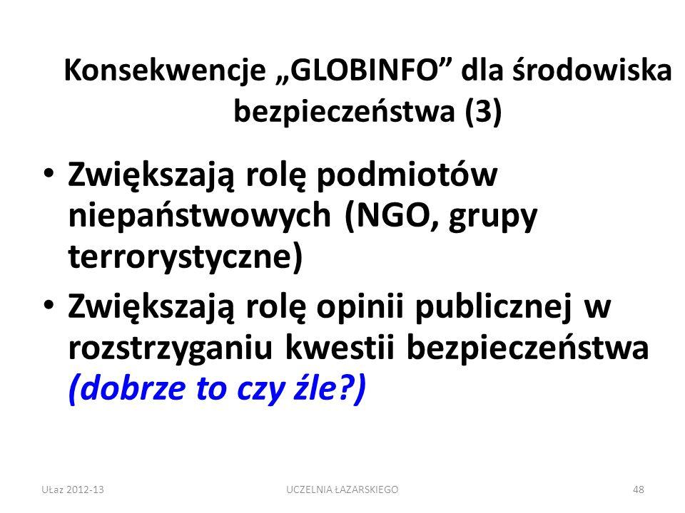 UŁaz 2012-1348 Konsekwencje GLOBINFO dla środowiska bezpieczeństwa (3) Zwiększają rolę podmiotów niepaństwowych (NGO, grupy terrorystyczne) Zwiększają rolę opinii publicznej w rozstrzyganiu kwestii bezpieczeństwa (dobrze to czy źle?) UCZELNIA ŁAZARSKIEGO