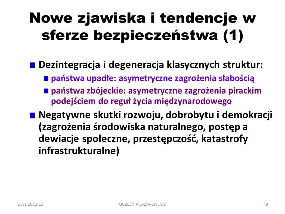 UŁaz 2012-1349 Nowe zjawiska i tendencje w sferze bezpieczeństwa (1) Dezintegracja i degeneracja klasycznych struktur: państwa upadłe: asymetryczne za