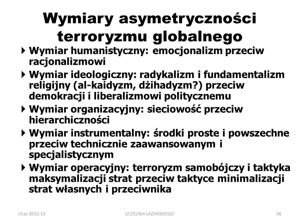 Wymiary asymetryczności terroryzmu globalnego Wymiar humanistyczny: emocjonalizm przeciw racjonalizmowi Wymiar ideologiczny: radykalizm i fundamentalizm religijny (al-kaidyzm, dżihadyzm?) przeciw demokracji i liberalizmowi politycznemu Wymiar organizacyjny: sieciowość przeciw hierarchiczności Wymiar instrumentalny: środki proste i powszechne przeciw technicznie zaawansowanym i specjalistycznym Wymiar operacyjny: terroryzm samobójczy i taktyka maksymalizacji strat przeciw taktyce minimalizacji strat własnych i przeciwnika UŁaz 2012-1356UCZELNIA ŁAZARSKIEGO