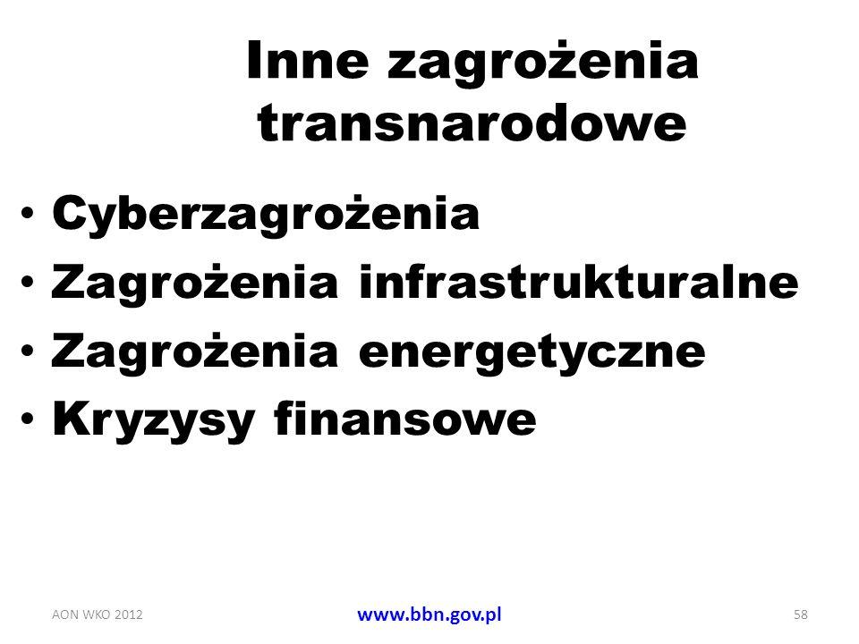 Cyberzagrożenia Zagrożenia infrastrukturalne Zagrożenia energetyczne Kryzysy finansowe AON WKO 2012 www.bbn.gov.pl 58 Inne zagrożenia transnarodowe