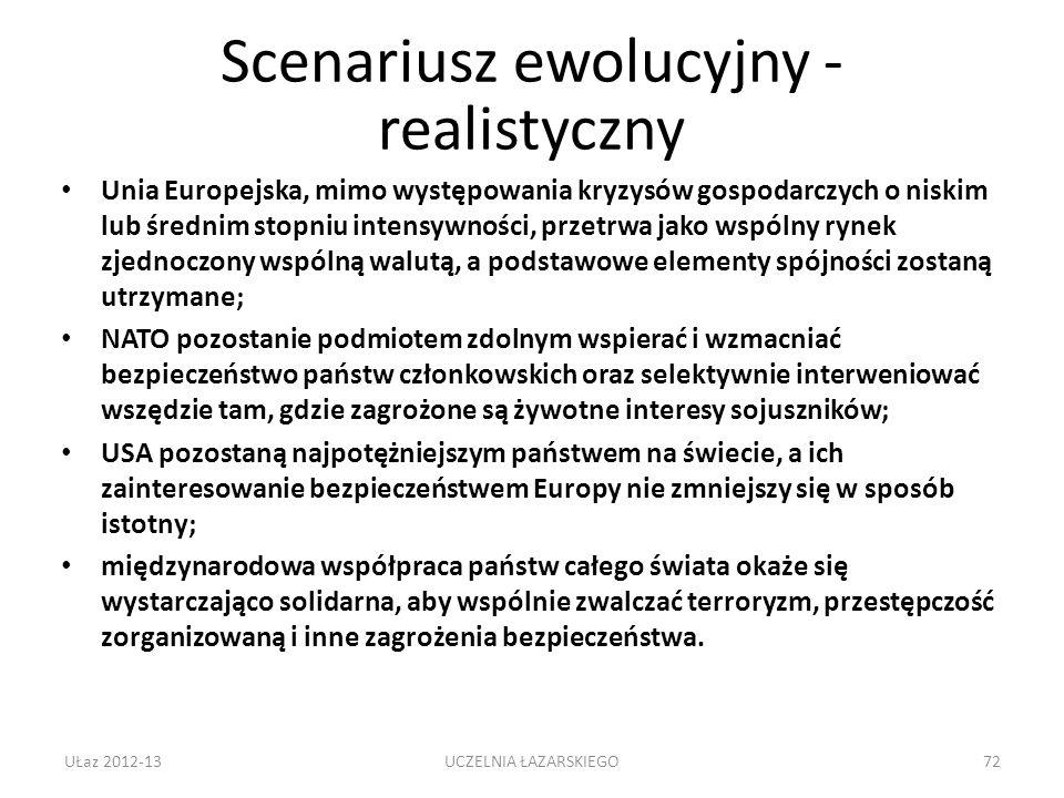 Scenariusz ewolucyjny - realistyczny Unia Europejska, mimo występowania kryzysów gospodarczych o niskim lub średnim stopniu intensywności, przetrwa ja
