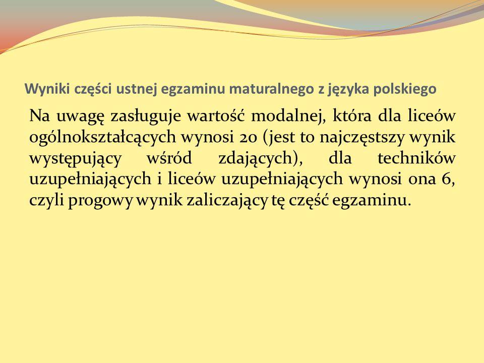 Wyniki części ustnej egzaminu maturalnego z języka polskiego Na uwagę zasługuje wartość modalnej, która dla liceów ogólnokształcących wynosi 20 (jest