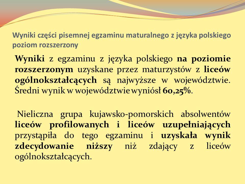 Wyniki części pisemnej egzaminu maturalnego z języka polskiego poziom rozszerzony Wyniki z egzaminu z języka polskiego na poziomie rozszerzonym uzyska