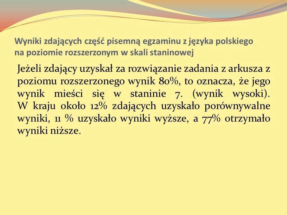Wyniki zdających część pisemną egzaminu z języka polskiego na poziomie rozszerzonym w skali staninowej Jeżeli zdający uzyskał za rozwiązanie zadania z