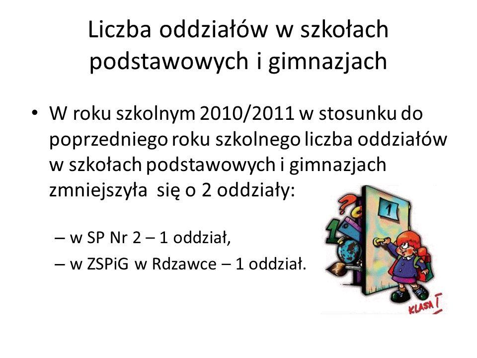 Liczba oddziałów w szkołach podstawowych i gimnazjach W roku szkolnym 2010/2011 w stosunku do poprzedniego roku szkolnego liczba oddziałów w szkołach podstawowych i gimnazjach zmniejszyła się o 2 oddziały: – w SP Nr 2 – 1 oddział, – w ZSPiG w Rdzawce – 1 oddział.
