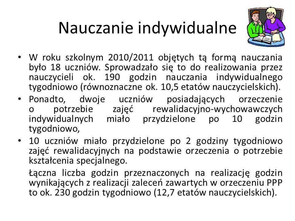 Nauczanie indywidualne W roku szkolnym 2010/2011 objętych tą formą nauczania było 18 uczniów.
