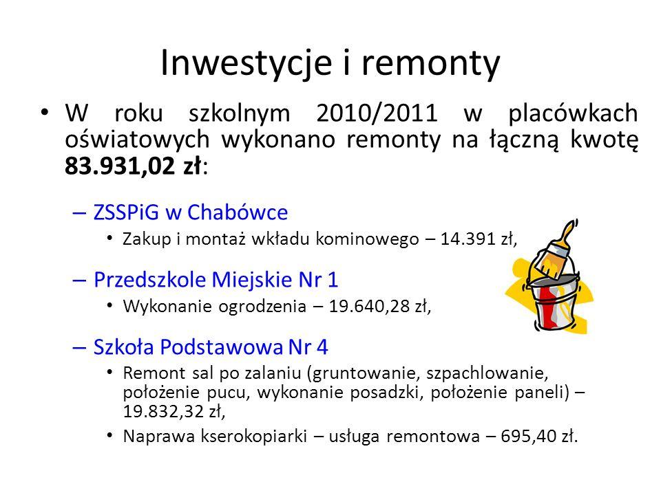 Inwestycje i remonty W roku szkolnym 2010/2011 w placówkach oświatowych wykonano remonty na łączną kwotę 83.931,02 zł: – ZSSPiG w Chabówce Zakup i montaż wkładu kominowego – 14.391 zł, – Przedszkole Miejskie Nr 1 Wykonanie ogrodzenia – 19.640,28 zł, – Szkoła Podstawowa Nr 4 Remont sal po zalaniu (gruntowanie, szpachlowanie, położenie pucu, wykonanie posadzki, położenie paneli) – 19.832,32 zł, Naprawa kserokopiarki – usługa remontowa – 695,40 zł.