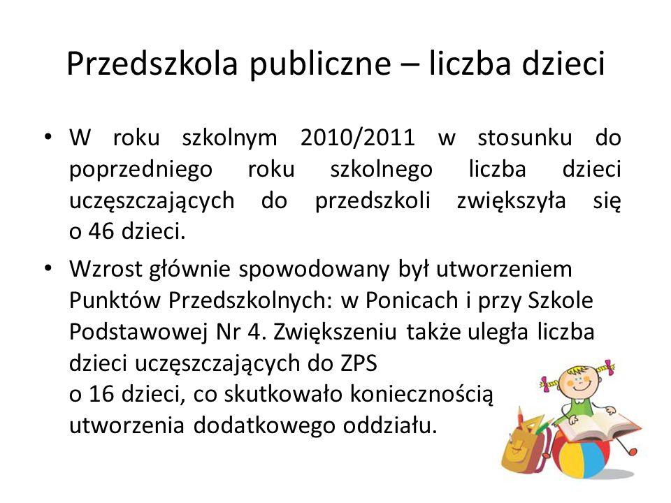 Przedszkola publiczne – liczba dzieci W roku szkolnym 2010/2011 w stosunku do poprzedniego roku szkolnego liczba dzieci uczęszczających do przedszkoli zwiększyła się o 46 dzieci.