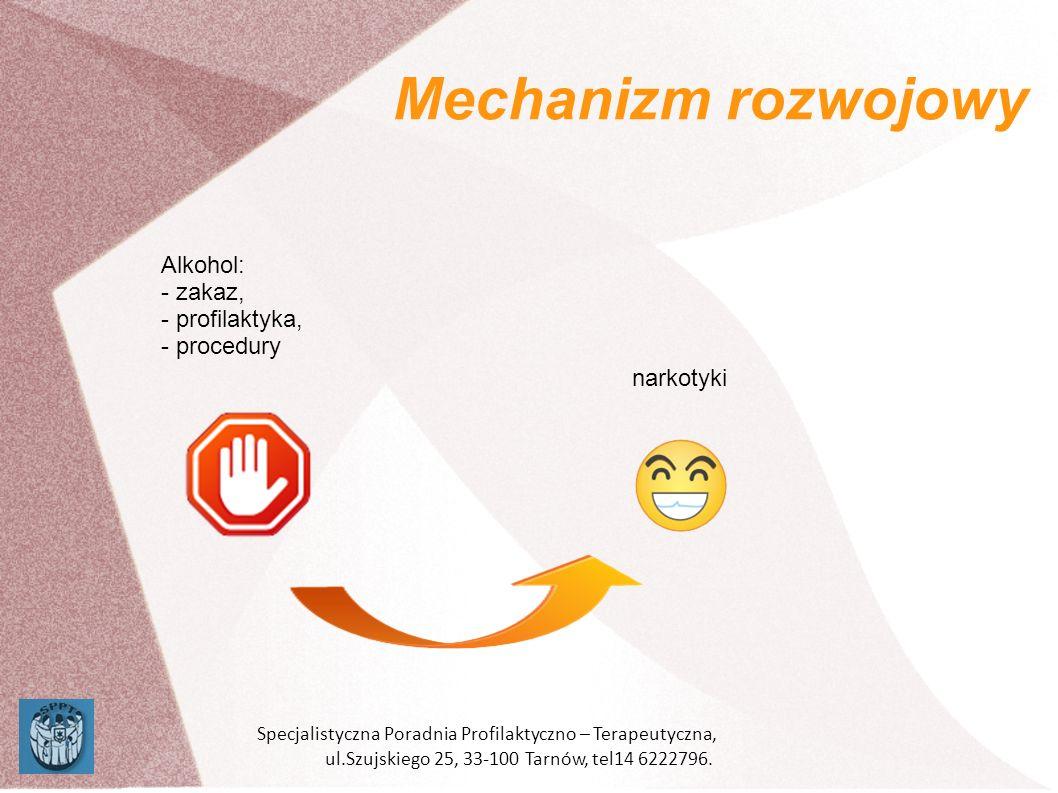 Mechanizm rozwojowy Alkohol: - zakaz, - profilaktyka, - procedury narkotyki Specjalistyczna Poradnia Profilaktyczno – Terapeutyczna, ul.Szujskiego 25,