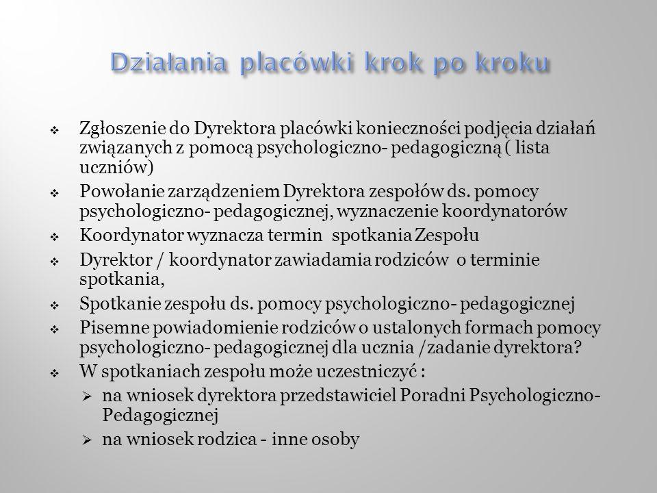 Zgłoszenie do Dyrektora placówki konieczności podjęcia działań związanych z pomocą psychologiczno- pedagogiczną ( lista uczniów) Powołanie zarządzeniem Dyrektora zespołów ds.