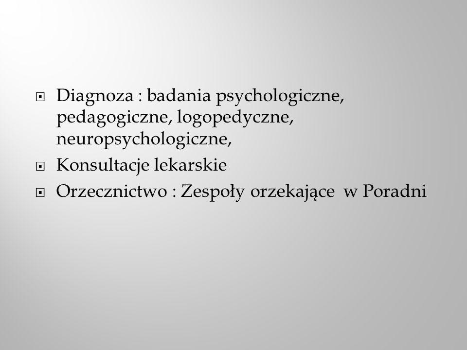 Diagnoza : badania psychologiczne, pedagogiczne, logopedyczne, neuropsychologiczne, Konsultacje lekarskie Orzecznictwo : Zespoły orzekające w Poradni