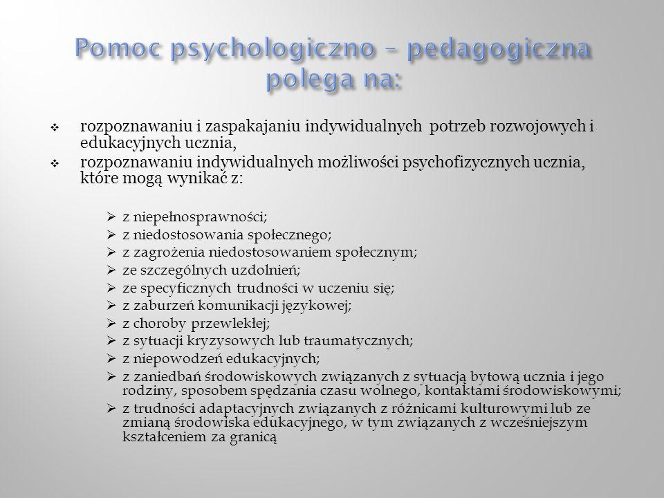 rozpoznawaniu i zaspakajaniu indywidualnych potrzeb rozwojowych i edukacyjnych ucznia, rozpoznawaniu indywidualnych możliwości psychofizycznych ucznia, które mogą wynikać z: z niepełnosprawności; z niedostosowania społecznego; z zagrożenia niedostosowaniem społecznym; ze szczególnych uzdolnień; ze specyficznych trudności w uczeniu się; z zaburzeń komunikacji językowej; z choroby przewlekłej; z sytuacji kryzysowych lub traumatycznych; z niepowodzeń edukacyjnych; z zaniedbań środowiskowych związanych z sytuacją bytową ucznia i jego rodziny, sposobem spędzania czasu wolnego, kontaktami środowiskowymi; z trudności adaptacyjnych związanych z różnicami kulturowymi lub ze zmianą środowiska edukacyjnego, w tym związanych z wcześniejszym kształceniem za granicą